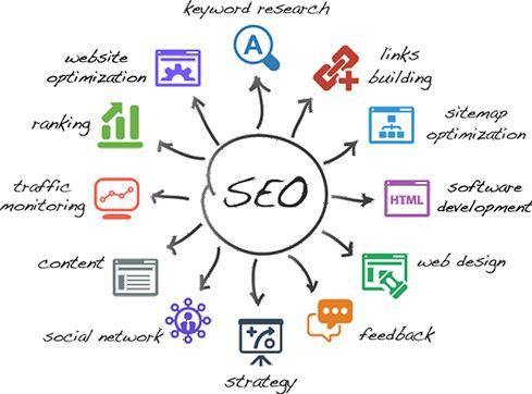 seo-services-kbworks