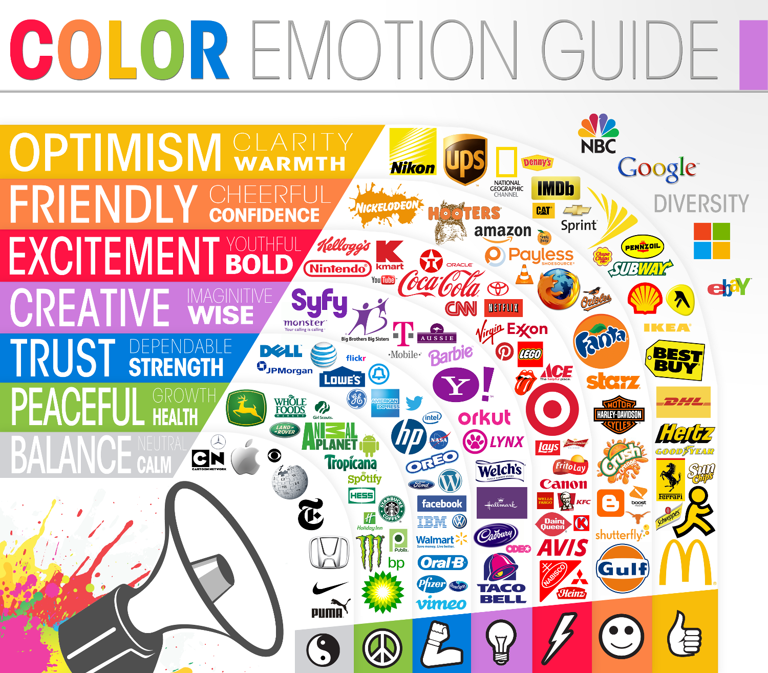 website-color-schemes-guide-kbworks