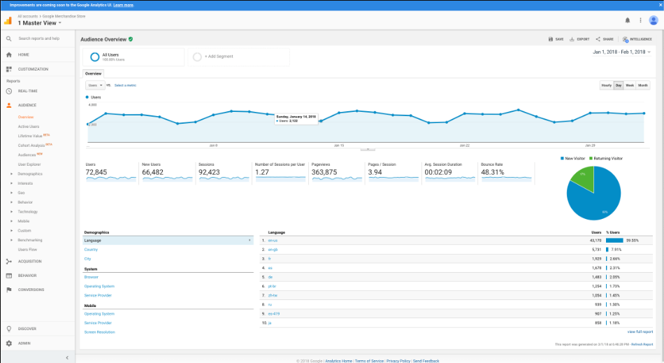 google-analytics-metrics-1-kbworks