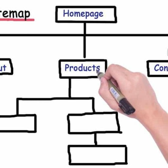how-to-make-a-sitemap-kbworks